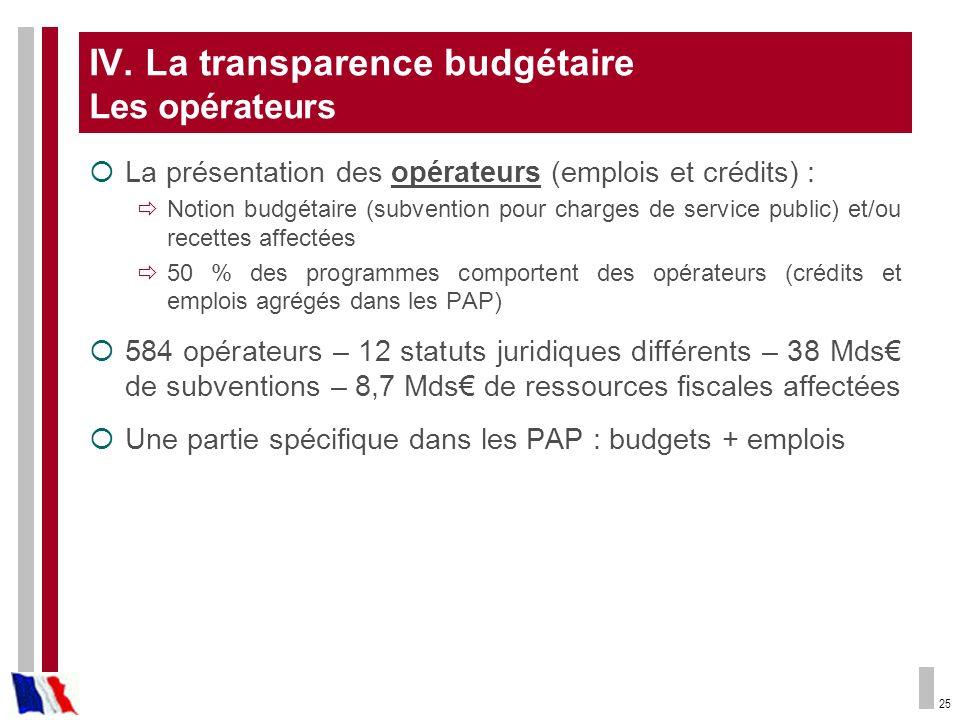 25 IV. La transparence budgétaire Les opérateurs La présentation des opérateurs (emplois et crédits) : Notion budgétaire (subvention pour charges de s