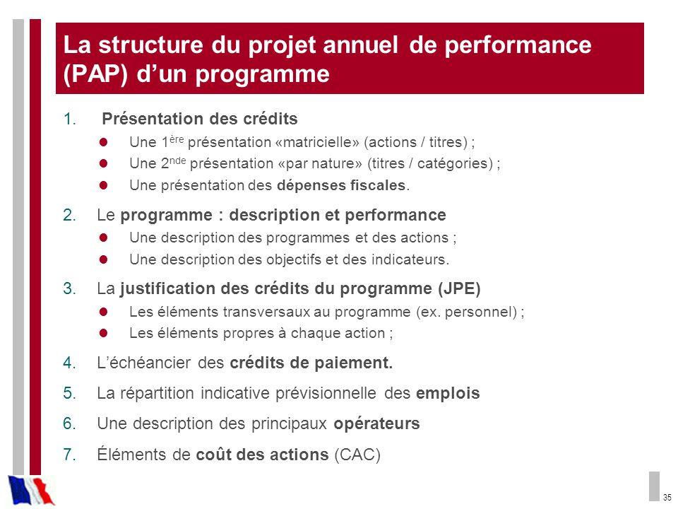 35 La structure du projet annuel de performance (PAP) dun programme 1. Présentation des crédits Une 1 ère présentation «matricielle» (actions / titres
