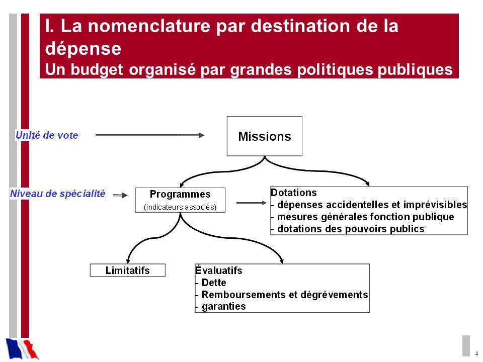 4 I. La nomenclature par destination de la dépense Un budget organisé par grandes politiques publiques