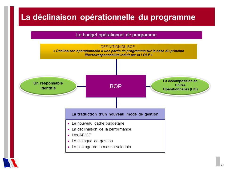 41 La déclinaison opérationnelle du programme Le budget opérationnel de programme Un responsable identifié DEFINITION DU BOP : « Déclinaison opération