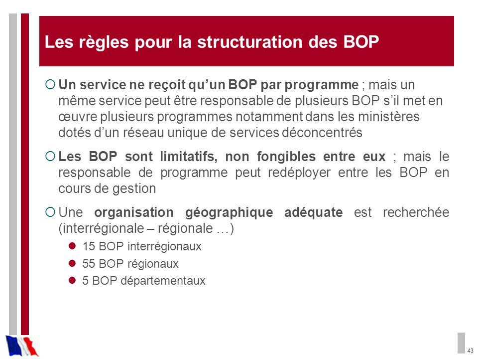 43 Les règles pour la structuration des BOP Un service ne reçoit quun BOP par programme ; mais un même service peut être responsable de plusieurs BOP