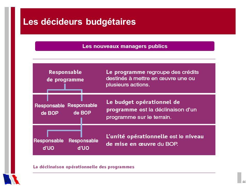 44 Les décideurs budgétaires Les nouveaux managers publics