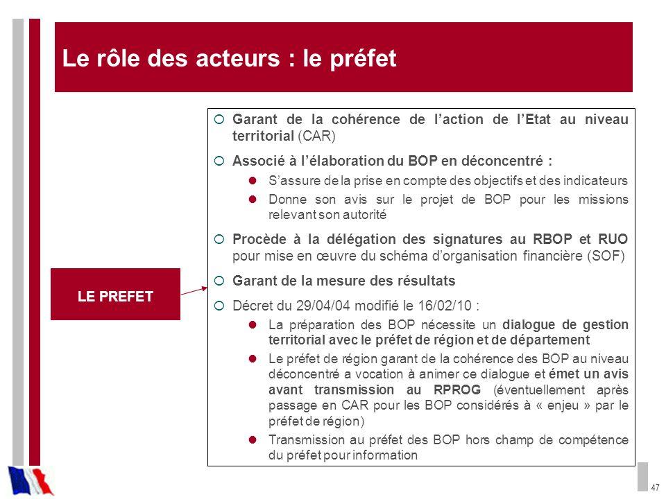 47 Le rôle des acteurs : le préfet LE PREFET Garant de la cohérence de laction de lEtat au niveau territorial (CAR) Associé à lélaboration du BOP en d