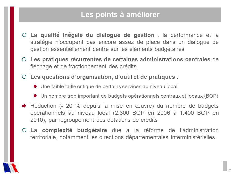 52 Les points à améliorer La qualité inégale du dialogue de gestion : la performance et la stratégie noccupent pas encore assez de place dans un dialo