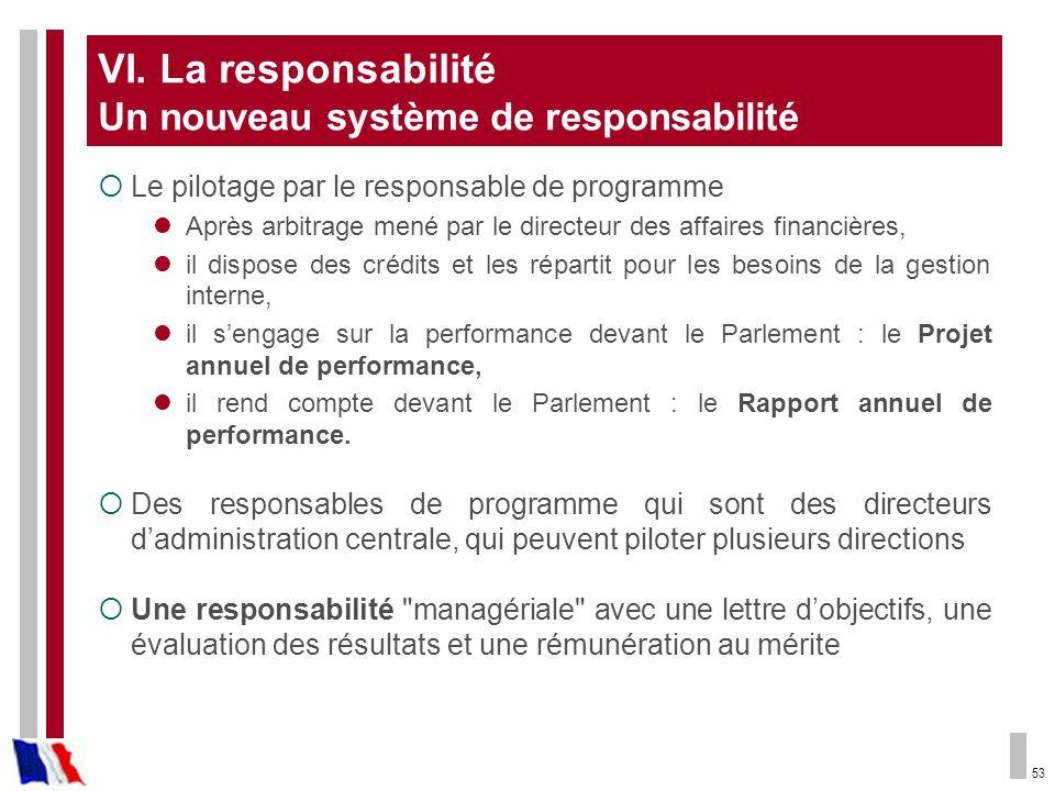 53 VI. La responsabilité Un nouveau système de responsabilité Le pilotage par le responsable de programme Après arbitrage mené par le directeur des af