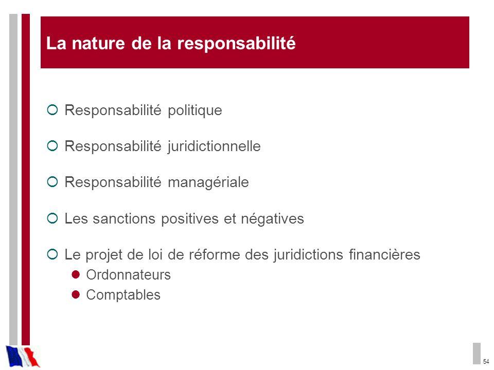 54 La nature de la responsabilité Responsabilité politique Responsabilité juridictionnelle Responsabilité managériale Les sanctions positives et négat