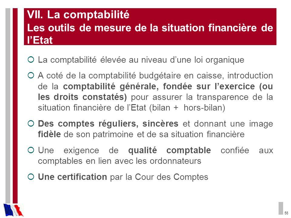 56 VII. La comptabilité Les outils de mesure de la situation financière de lEtat La comptabilité élevée au niveau dune loi organique A coté de la comp