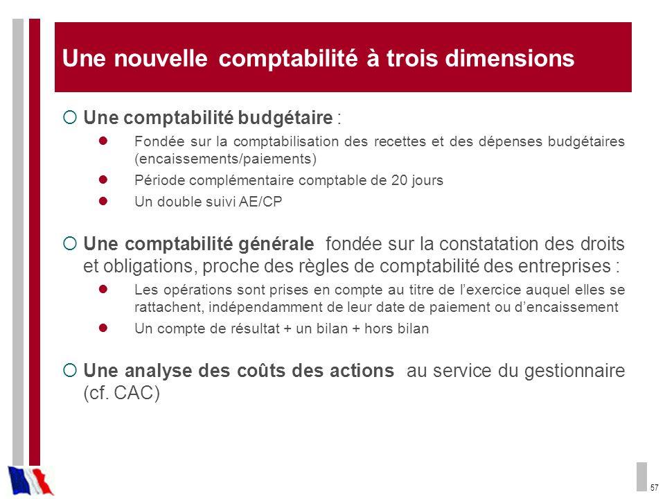 57 Une nouvelle comptabilité à trois dimensions Une comptabilité budgétaire : Fondée sur la comptabilisation des recettes et des dépenses budgétaires