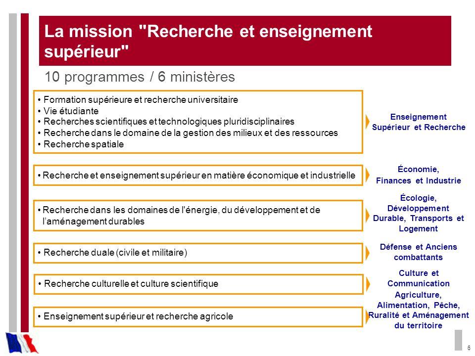 47 Le rôle des acteurs : le préfet LE PREFET Garant de la cohérence de laction de lEtat au niveau territorial (CAR) Associé à lélaboration du BOP en déconcentré : Sassure de la prise en compte des objectifs et des indicateurs Donne son avis sur le projet de BOP pour les missions relevant son autorité Procède à la délégation des signatures au RBOP et RUO pour mise en œuvre du schéma dorganisation financière (SOF) Garant de la mesure des résultats Décret du 29/04/04 modifié le 16/02/10 : La préparation des BOP nécessite un dialogue de gestion territorial avec le préfet de région et de département Le préfet de région garant de la cohérence des BOP au niveau déconcentré a vocation à animer ce dialogue et émet un avis avant transmission au RPROG (éventuellement après passage en CAR pour les BOP considérés à « enjeu » par le préfet de région) Transmission au préfet des BOP hors champ de compétence du préfet pour information