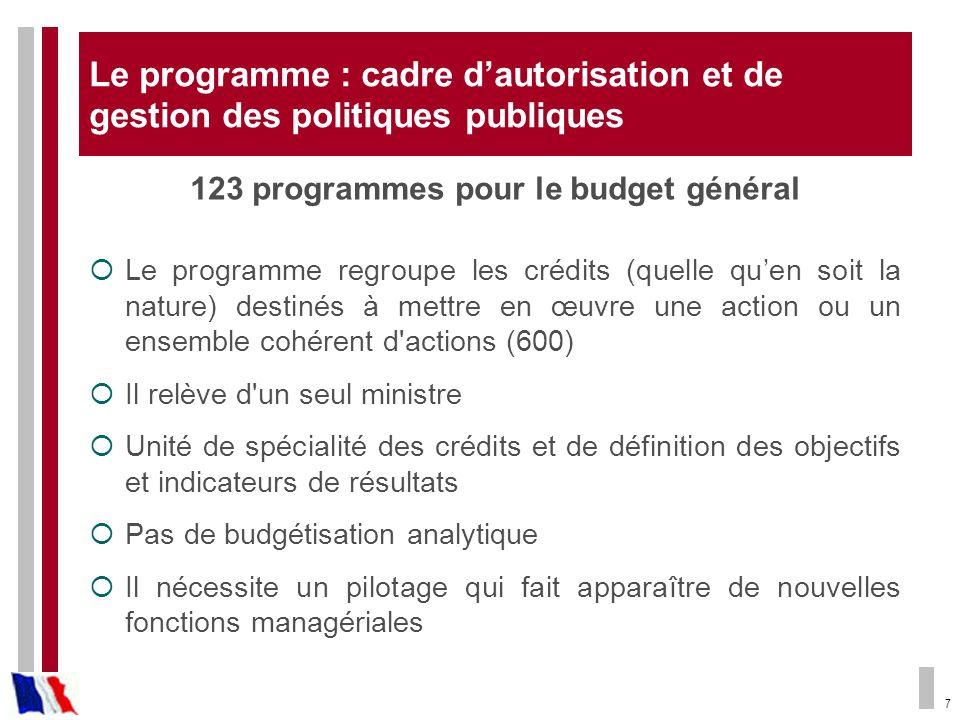 7 Le programme : cadre dautorisation et de gestion des politiques publiques 123 programmes pour le budget général Le programme regroupe les crédits (q
