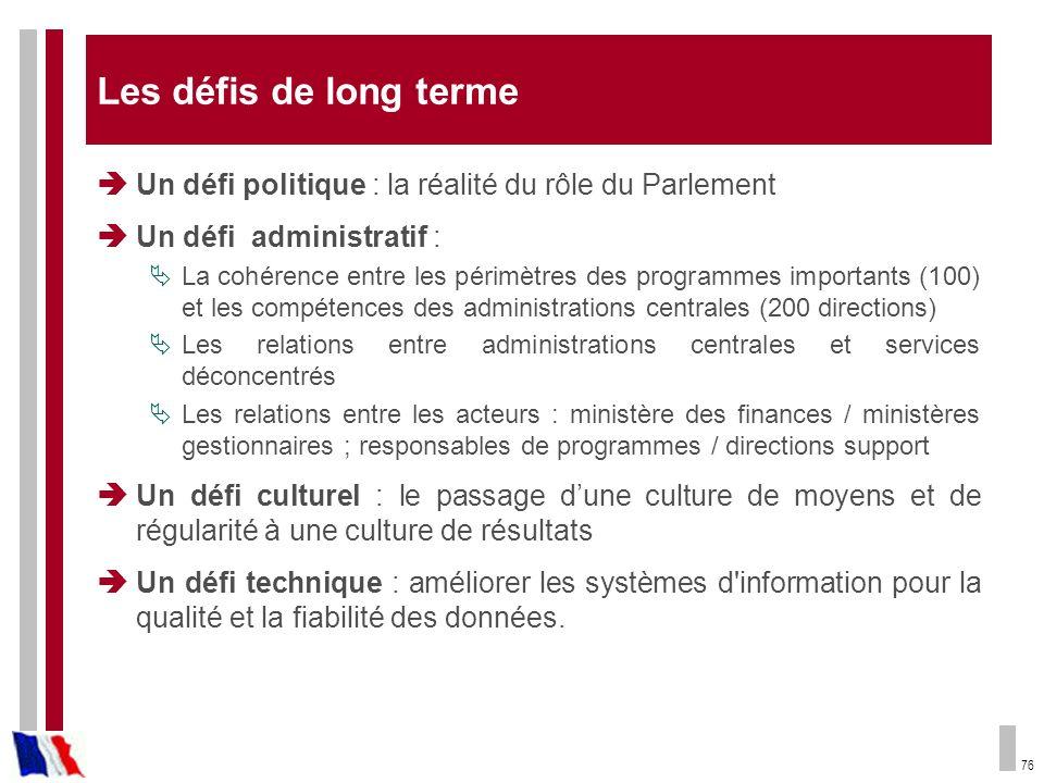 76 Les défis de long terme Un défi politique : la réalité du rôle du Parlement Un défi administratif : La cohérence entre les périmètres des programme