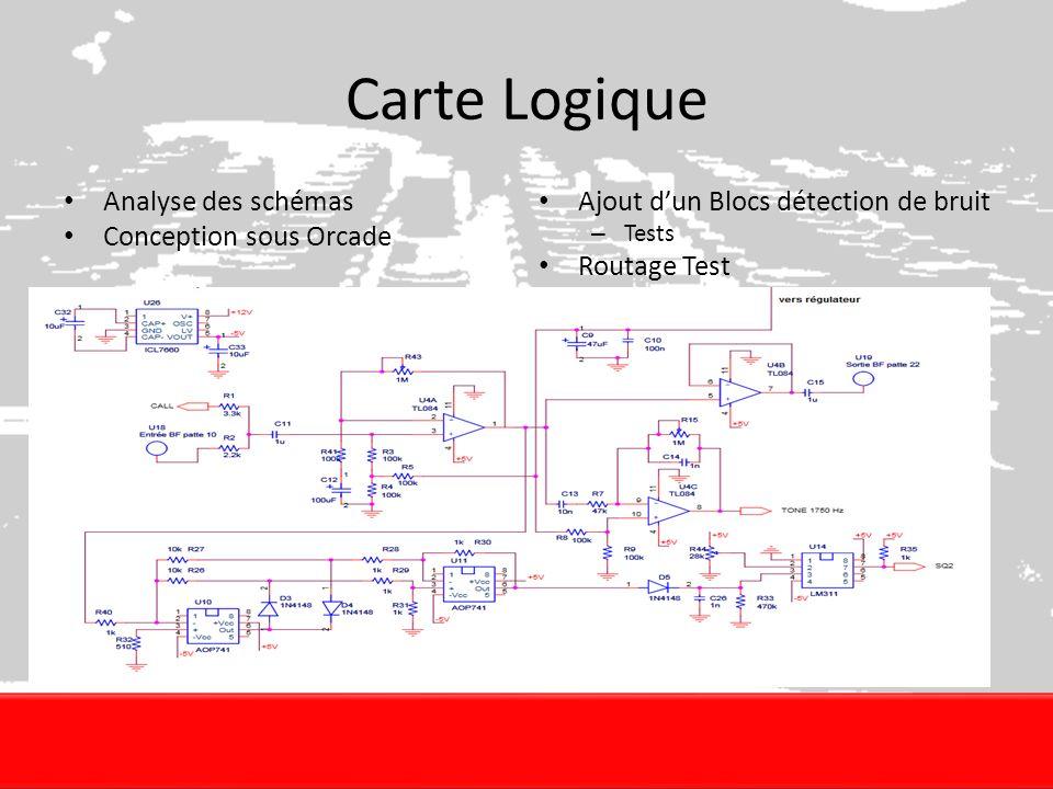 Carte Logique Analyse des schémas Conception sous Orcade Ajout dun Blocs détection de bruit – Tests Routage Test