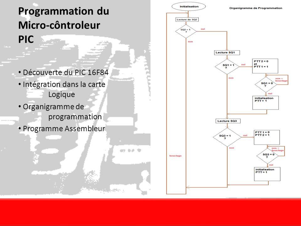 Programmation du Micro-côntroleur PIC Découverte du PIC 16F84 Intégration dans la carte Logique Organigramme de programmation Programme Assembleur