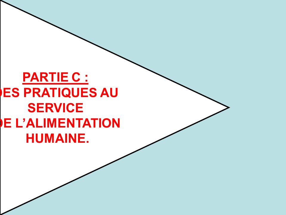 PARTIE C : DES PRATIQUES AU SERVICE DE LALIMENTATION HUMAINE.