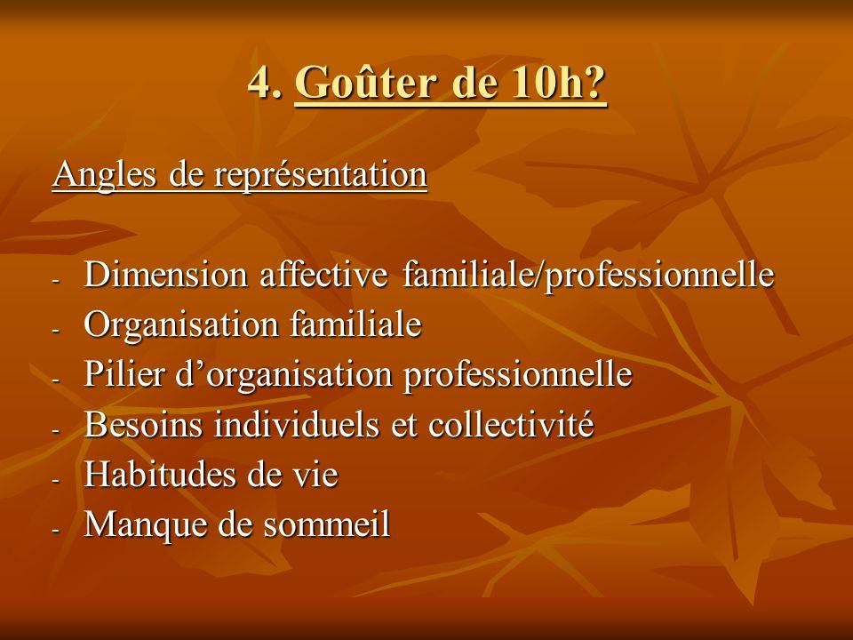 4. Goûter de 10h? Angles de représentation - Dimension affective familiale/professionnelle - Organisation familiale - Pilier dorganisation professionn