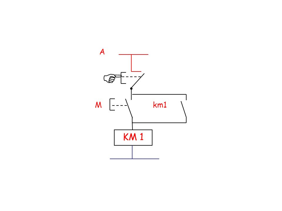 A Mkm1 KM 1