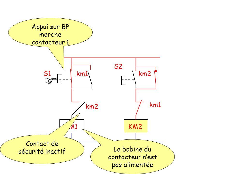 S2 S1 km2km1 km2 KM1KM2 Appui sur BP marche contacteur 1 Contact de sécurité inactif La bobine du contacteur nest pas alimentée