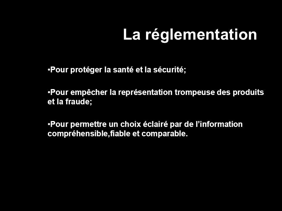 La réglementation Pour protéger la santé et la sécurité; Pour empêcher la représentation trompeuse des produits et la fraude; Pour permettre un choix
