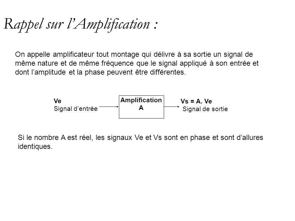 Symbole : Le symbole le plus répandu est le même que celui de lamplificateur intégré.