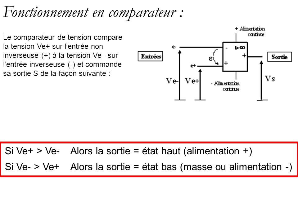 Si Ve+ > Ve- Alors la sortie = état haut (alimentation +) Si Ve- > Ve+ Alors la sortie = état bas (masse ou alimentation -) Le comparateur de tension