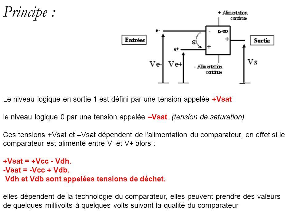 Principe : Le niveau logique en sortie 1 est défini par une tension appelée +Vsat le niveau logique 0 par une tension appelée –Vsat. (tension de satur