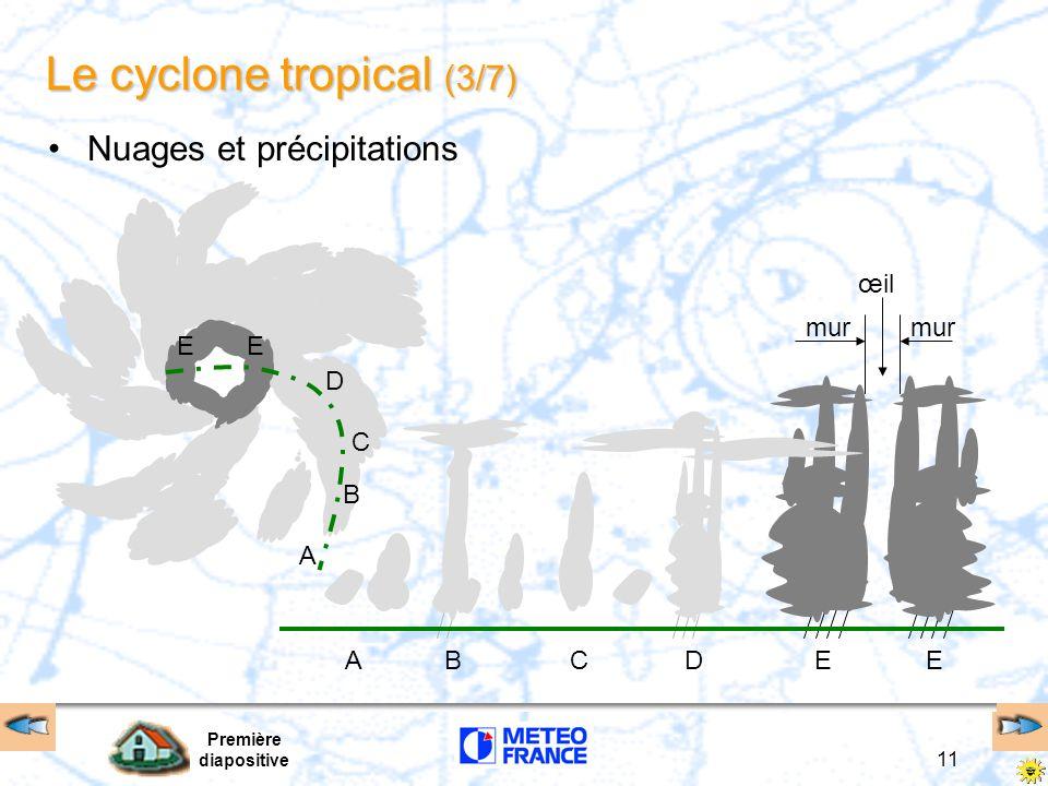Première diapositive 10 Le cyclone tropical (circulation basse et haute troposphère) (2/7) Distribution de la pression, du vent et de la température T