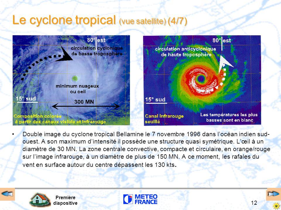 Première diapositive 11 Nuages et précipitations Le cyclone tropical (3/7) EEDBAC EE D B C A mur œil