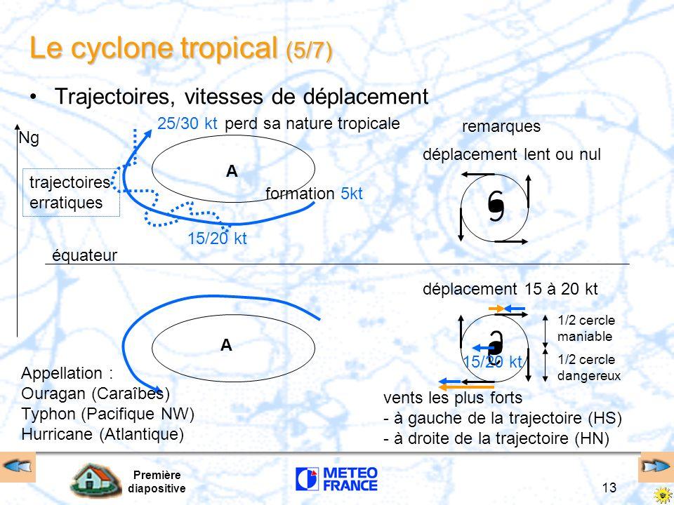 Première diapositive 12 Le cyclone tropical (vue satellite) (4/7) Double image du cyclone tropical Bellamine le 7 novembre 1996 dans locéan indien sud