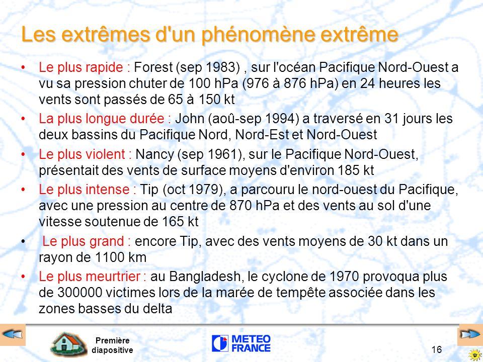 Première diapositive 15 Le cyclone tropical (7/7) Atténuation et disparition (cyclolyse) –facteurs de développement et dévolution de la convection con