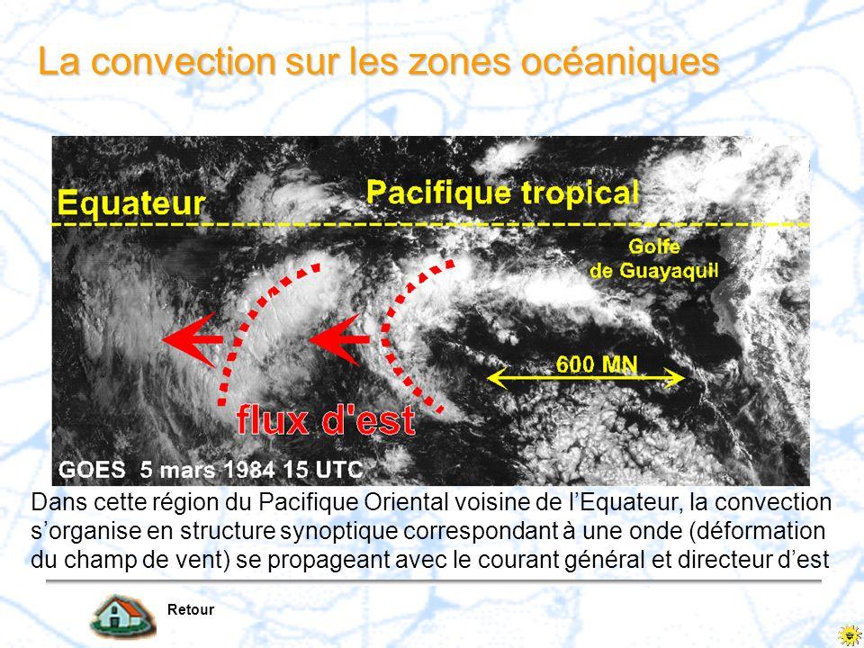 La convection sur les zones continentales Retour