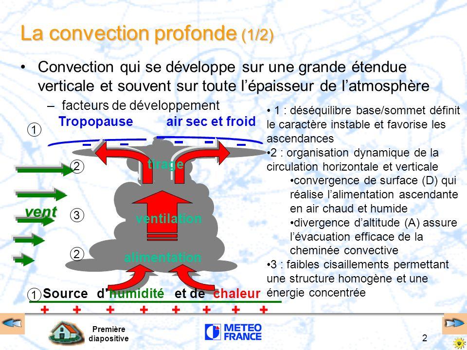 Première diapositive 2 La convection profonde (1/2) Convection qui se développe sur une grande étendue verticale et souvent sur toute lépaisseur de latmosphère –facteurs de développement 1 : déséquilibre base/sommet définit le caractère instable et favorise les ascendances 2 : organisation dynamique de la circulation horizontale et verticale convergence de surface (D) qui réalise lalimentation ascendante en air chaud et humide divergence daltitude (A) assure lévacuation efficace de la cheminée convective 3 : faibles cisaillements permettant une structure homogène et une énergie concentrée Tropopauseair sec et froid alimentation tirage ventilation Sourced humiditéet dechaleur vent 1 1 2 2 3