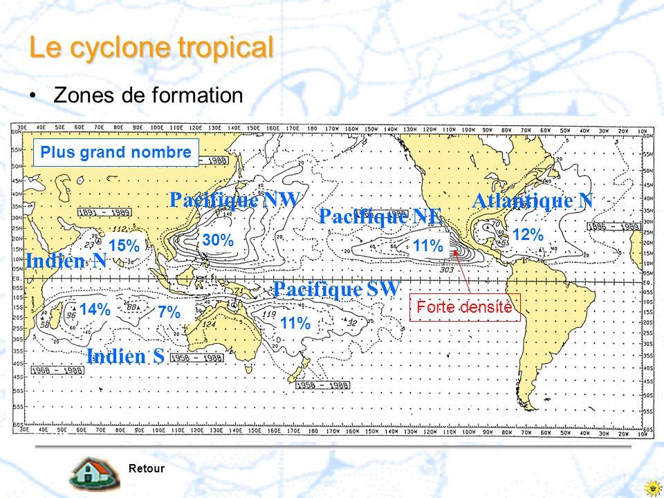 La convection sur les zones océaniques Retour Dans cette région du Pacifique Oriental voisine de lEquateur, la convection sorganise en structure synop