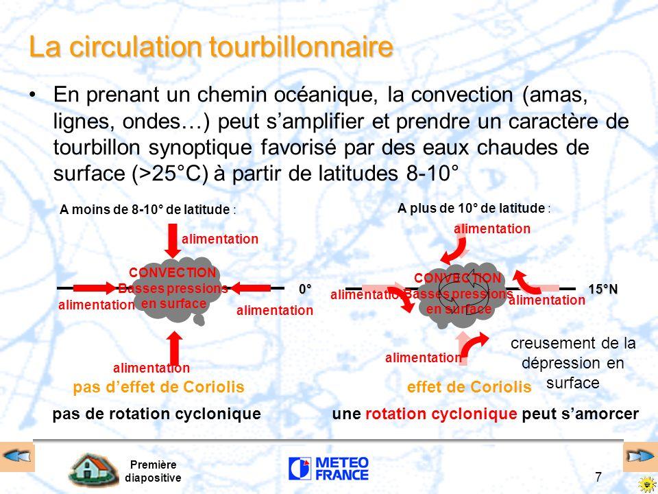 Première diapositive 7 A moins de 8-10° de latitude :0° A plus de 10° de latitude :15°N La circulation tourbillonnaire En prenant un chemin océanique, la convection (amas, lignes, ondes…) peut samplifier et prendre un caractère de tourbillon synoptique favorisé par des eaux chaudes de surface (>25°C) à partir de latitudes 8-10° alimentation pas de rotation cyclonique pas deffet de Coriolis CONVECTION Basses pressions en surface une rotation cyclonique peut samorcer CONVECTION Basses pressions en surface effet de Coriolis creusement de la dépression en surface alimentation