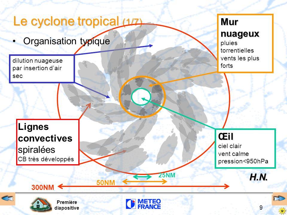 Première diapositive 9 Le cyclone tropical (1/7) 300NM 50NM H.N.