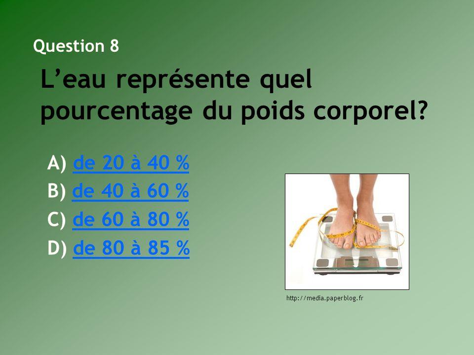 A) de 20 à 40 %de 20 à 40 % B) de 40 à 60 %de 40 à 60 % C) de 60 à 80 %de 60 à 80 % D) de 80 à 85 %de 80 à 85 % Leau représente quel pourcentage du po