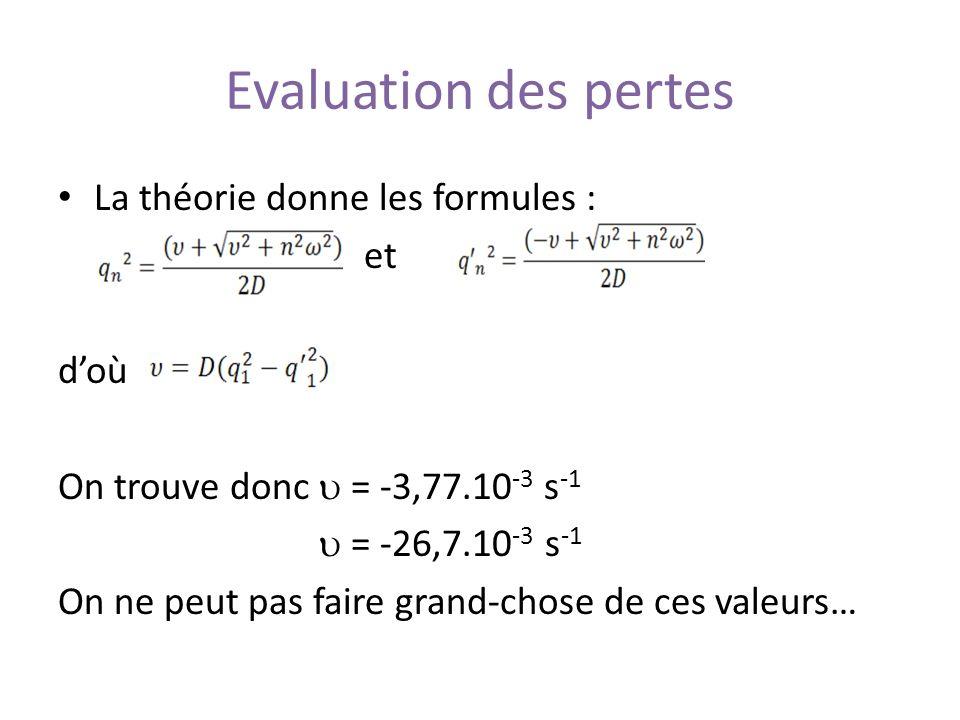 Evaluation des pertes La théorie donne les formules : et doù On trouve donc = -3,77.10 -3 s -1 = -26,7.10 -3 s -1 On ne peut pas faire grand-chose de