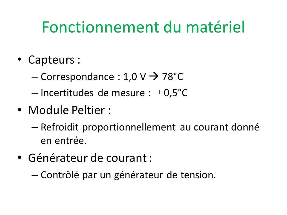 Fonctionnement du matériel Capteurs : – Correspondance : 1,0 V 78°C – Incertitudes de mesure : 0,5°C Module Peltier : – Refroidit proportionnellement