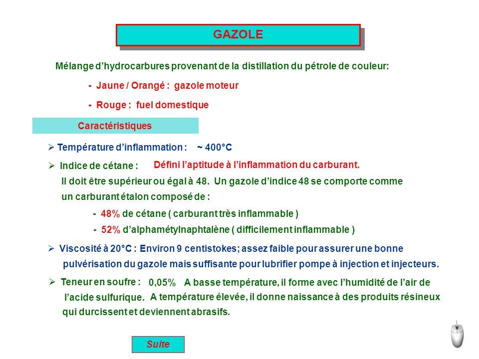 GAZOLE Mélange dhydrocarbures provenant de la distillation du pétrole de couleur: - Jaune / Orangé : gazole moteur - Rouge : fuel domestique Caractéri