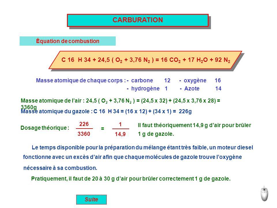 CARBURATION Équation de combustion C 16 H 34 + 24,5 ( O 2 + 3,76 N 2 ) = 16 CO 2 + 17 H 2 O + 92 N 2 Masse atomique de chaque corps : - carbone 12 - o