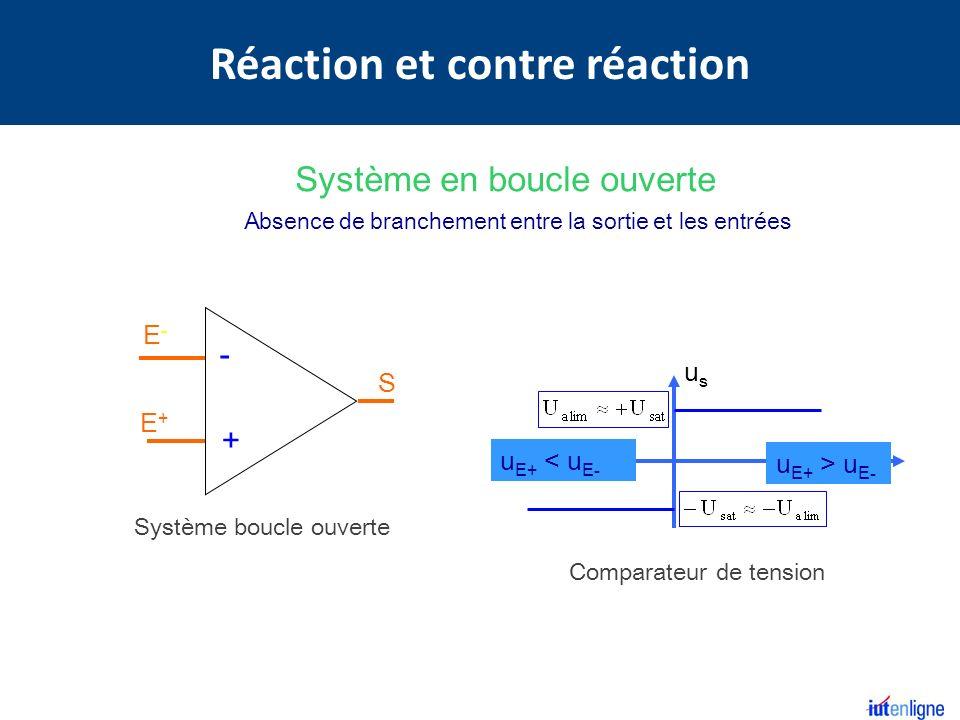 Système en boucle ouverte Absence de branchement entre la sortie et les entrées E+E+ E-E- S - + Système boucle ouverte Comparateur de tension usus u E