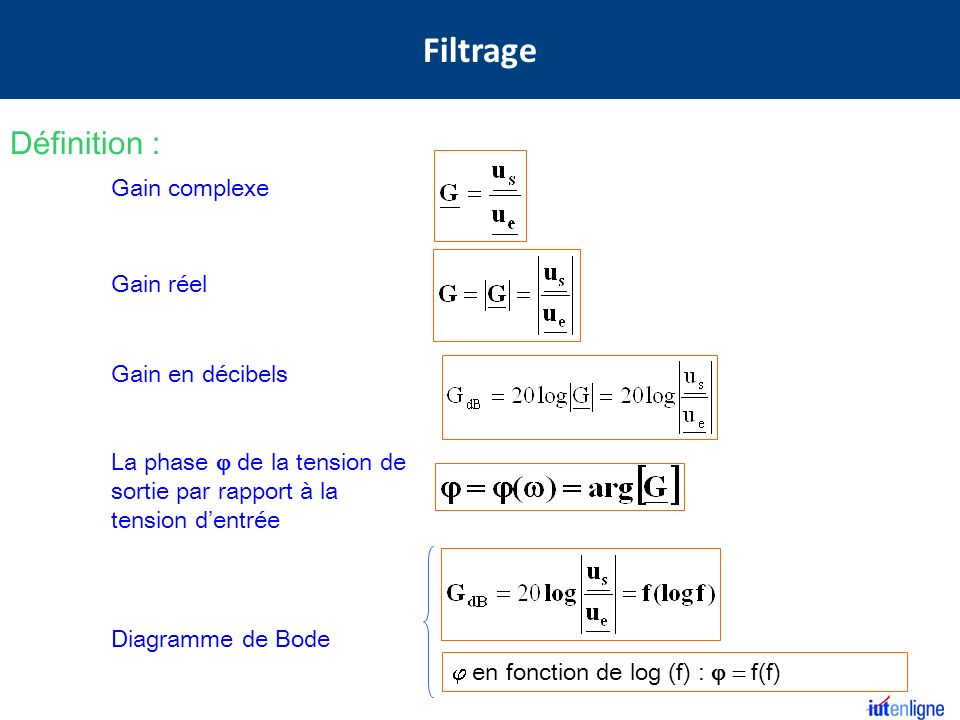 Définition : Gain complexe Gain réel Gain en décibels La phase de la tension de sortie par rapport à la tension dentrée Diagramme de Bode en fonction