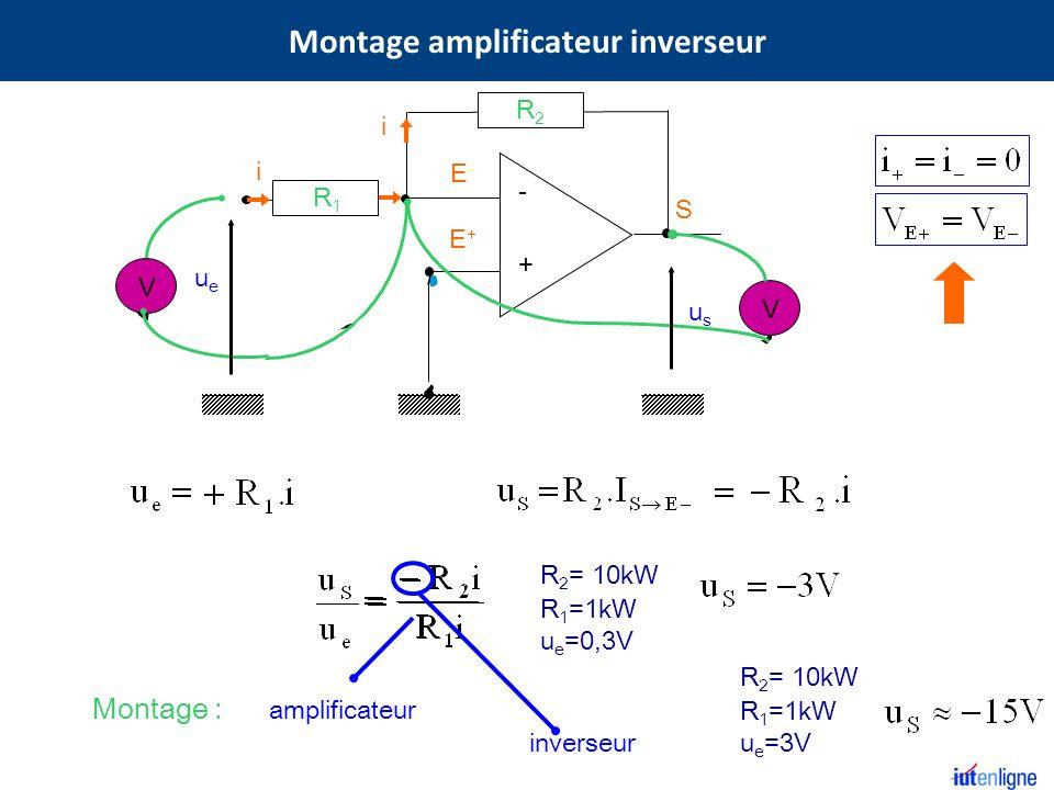 E+E+ E-E- S - + R2R2 R1R1 Montage : V i i usus V ueue inverseur amplificateur R 2 = 10kW R 1 =1kW u e =0,3V R 2 = 10kW R 1 =1kW u e =3V Montage amplif