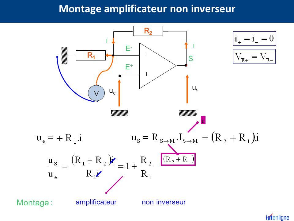 E+E+ E-E- S - + Montage : V i usus ueue non inverseur i amplificateur V Montage amplificateur non inverseur