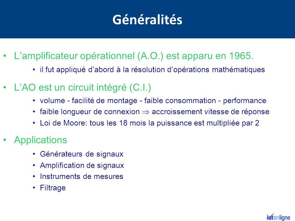 Lamplificateur opérationnel (A.O.) est apparu en 1965. il fut appliqué dabord à la résolution dopérations mathématiques LAO est un circuit intégré (C.