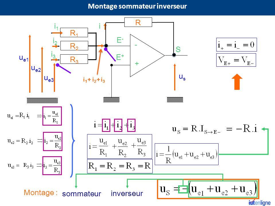 E+E+ E-E- S - + Montage : i u e1 sommateur usus R3R3 R2R2 R1R1 i2i2 i3i3 i1i1 R u e3 u e2 inverseur i 1 + i 2 + i 3 Montage sommateur inverseur