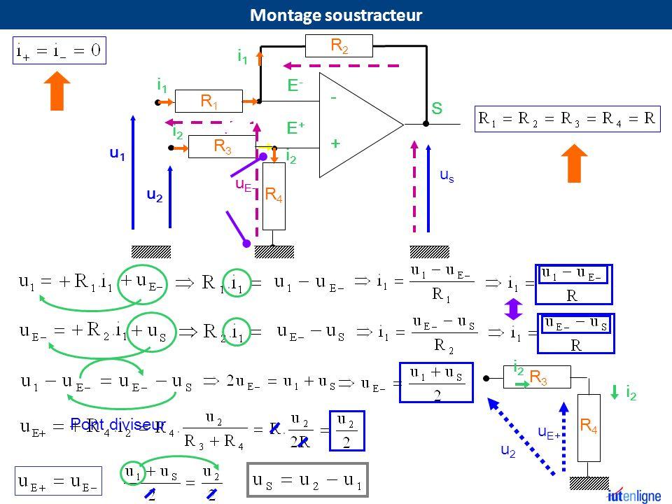 E+E+ E-E- S - + R2R2 R1R1 i1i1 i1i1 R3R3 usus u2u2 R4R4 u E- i2i2 i2i2 R3R3 R4R4 u E+ u2u2 i2i2 i2i2 Pont diviseur u E- u1u1 Montage soustracteur