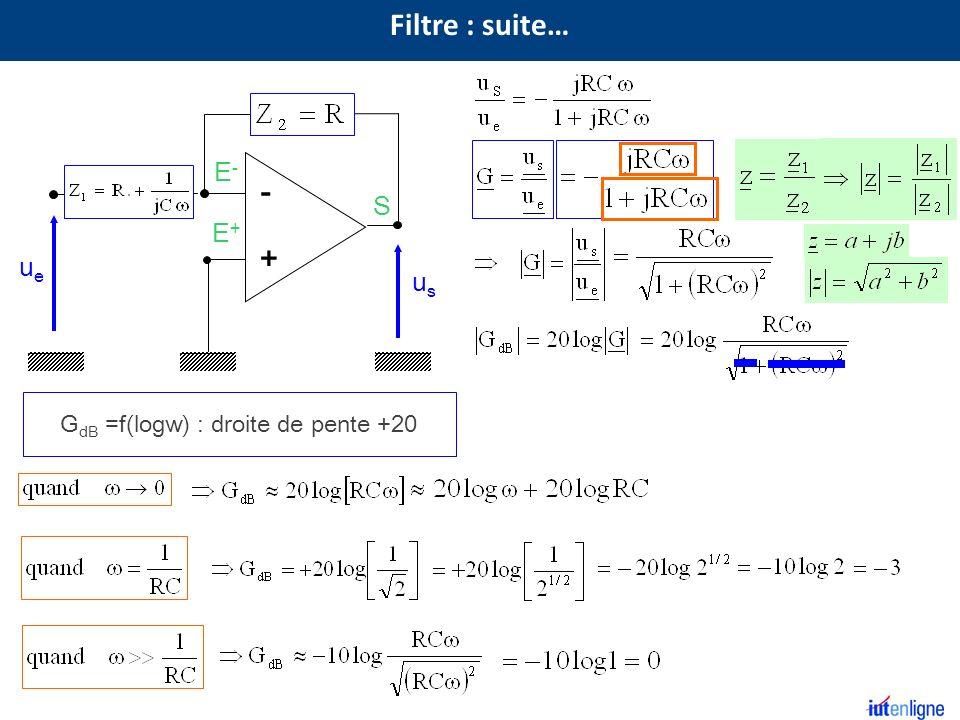 G dB =f(logw) : droite de pente +20 usus ueue S E+E+ E-E- - + R Filtre : suite…