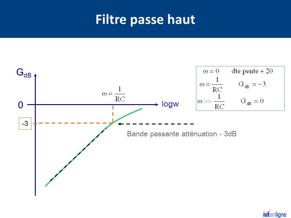 G dB 0 logw -3 Bande passante atténuation - 3dB Filtre passe haut