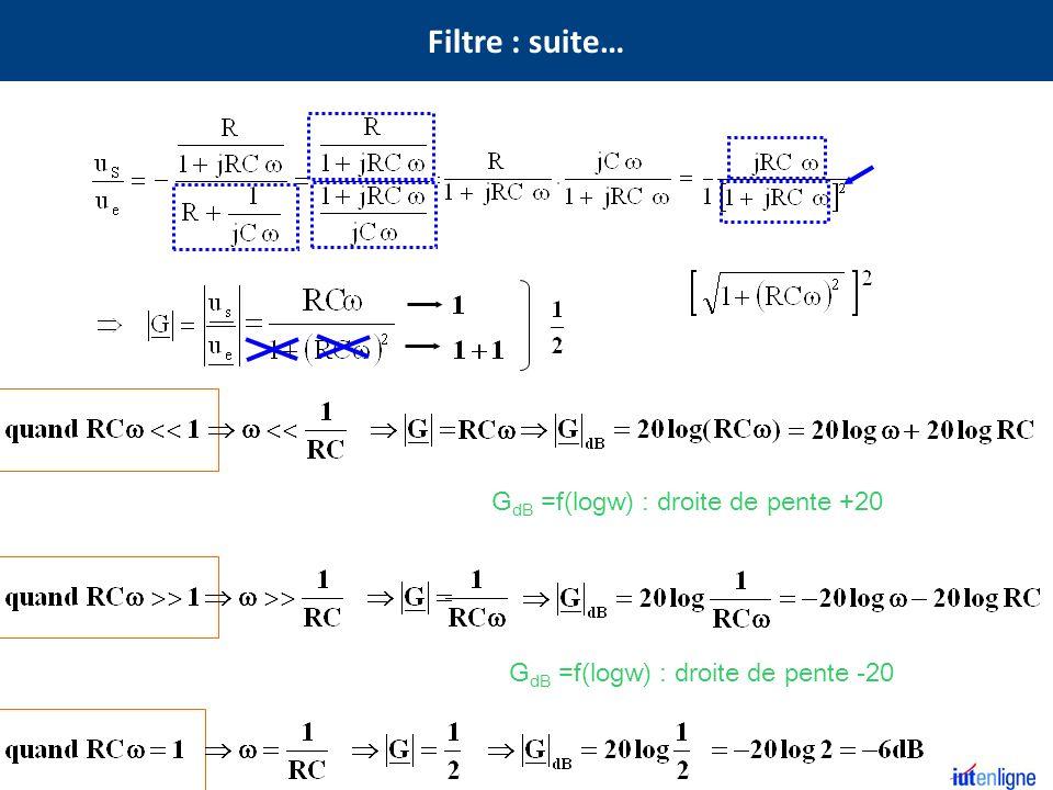 G dB =f(logw) : droite de pente +20 G dB =f(logw) : droite de pente -20 Filtre : suite…