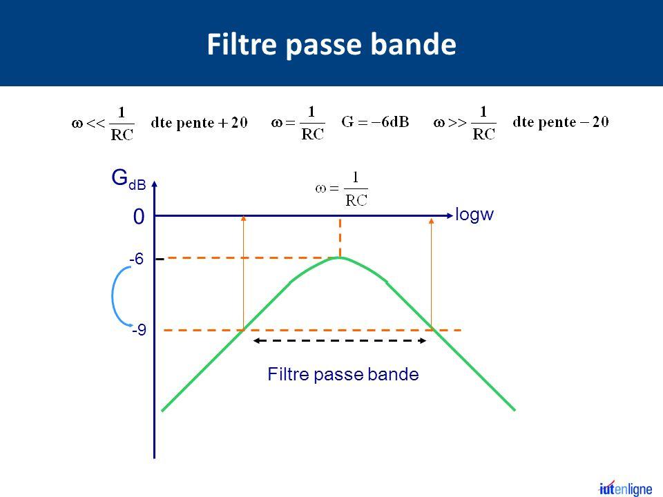 G dB 0 logw Filtre passe bande -6 -9 Filtre passe bande